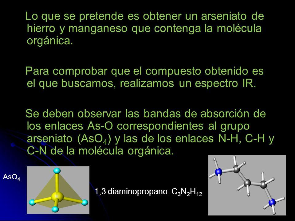 Lo que se pretende es obtener un arseniato de hierro y manganeso que contenga la molécula orgánica. Para comprobar que el compuesto obtenido es el que