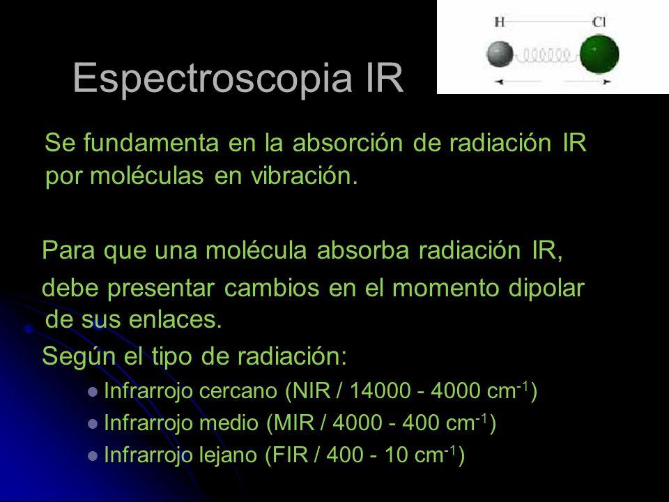 Espectroscopia IR Se fundamenta en la absorción de radiación IR por moléculas en vibración. Para que una molécula absorba radiación IR, debe presentar