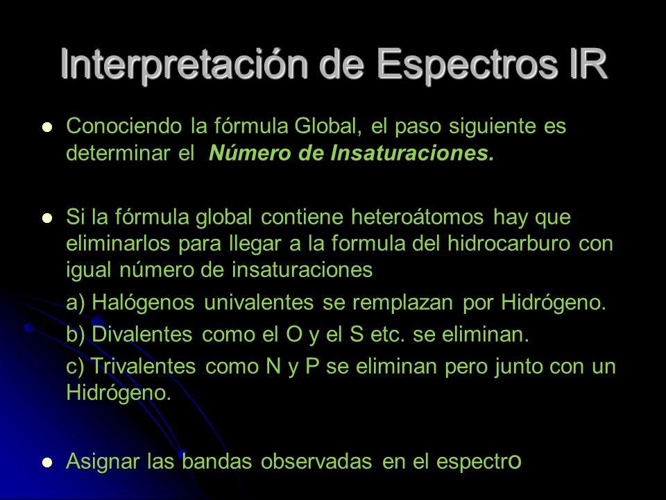Interpretación de Espectros IR Conociendo la fórmula Global, el paso siguiente es determinar el Número de Insaturaciones. Conociendo la fórmula Global