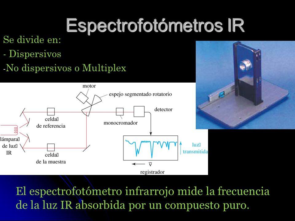 Espectrofotómetros IR El espectrofotómetro infrarrojo mide la frecuencia de la luz IR absorbida por un compuesto puro. Se divide en: - Dispersivos o M
