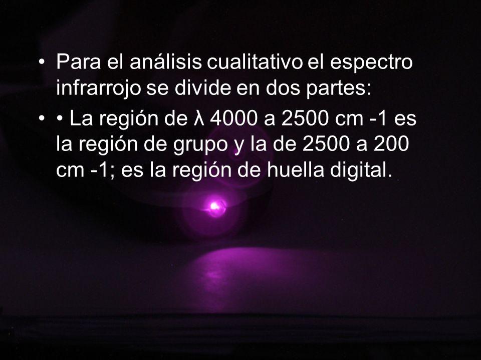 Para el análisis cualitativo el espectro infrarrojo se divide en dos partes: La región de λ 4000 a 2500 cm -1 es la región de grupo y la de 2500 a 200