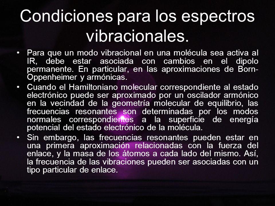 Condiciones para los espectros vibracionales. Para que un modo vibracional en una molécula sea activa al IR, debe estar asociada con cambios en el dip