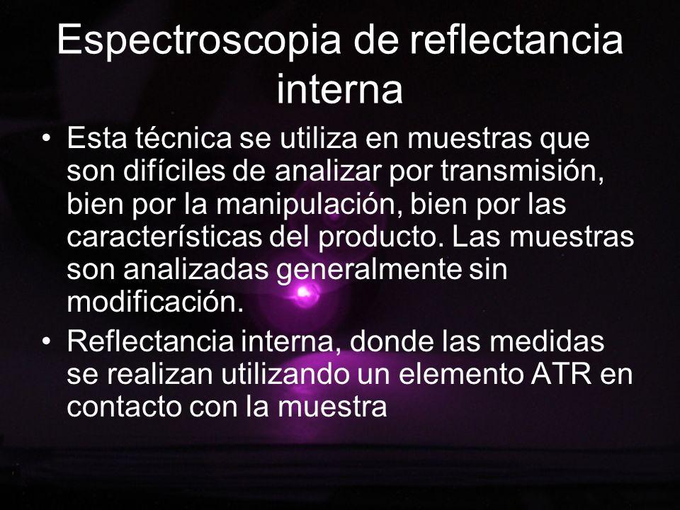 Espectroscopia de reflectancia interna Esta técnica se utiliza en muestras que son difíciles de analizar por transmisión, bien por la manipulación, bi