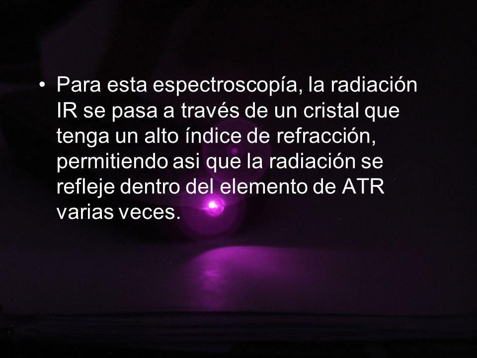Para esta espectroscopía, la radiación IR se pasa a través de un cristal que tenga un alto índice de refracción, permitiendo asi que la radiació