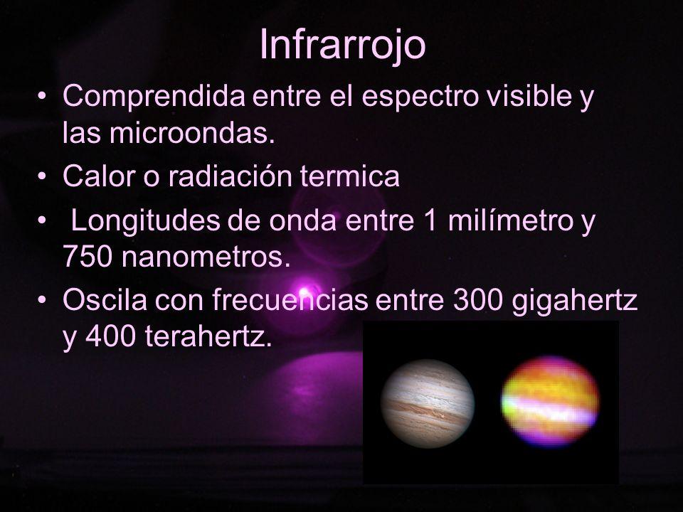 Infrarrojo Comprendida entre el espectro visible y las microondas. Calor o radiación termica Longitudes de onda entre 1 milímetro y 750 nanometros. Os