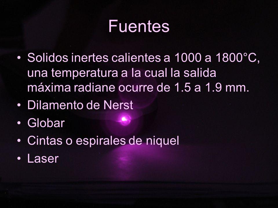 Fuentes Solidos inertes calientes a 1000 a 1800°C, una temperatura a la cual la salida máxima radiane ocurre de 1.5 a 1.9 mm. Dilamento de Nerst Globa