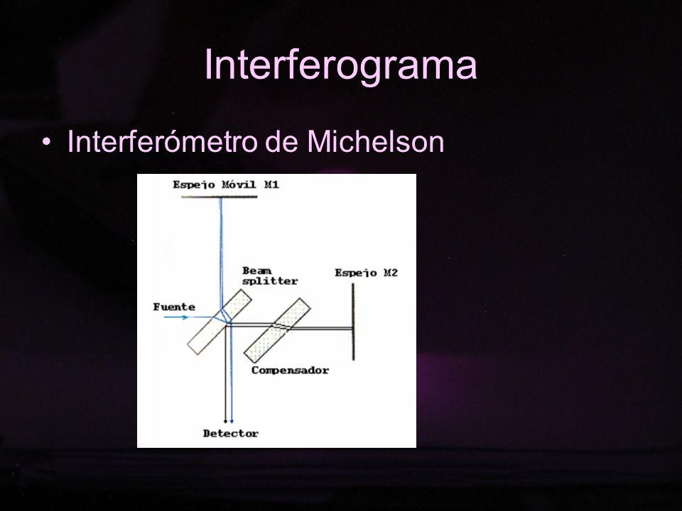 Interferograma Interferómetro de Michelson