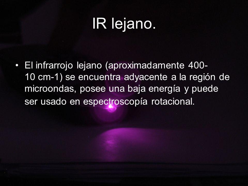 IR lejano. El infrarrojo lejano (aproximadamente 400- 10 cm-1) se encuentra adyacente a la región de microondas, posee una baja energía y puede ser us