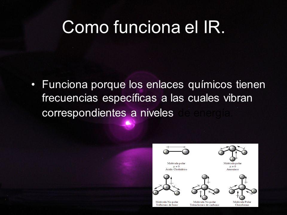 Como funciona el IR. Funciona porque los enlaces químicos tienen frecuencias específicas a las cuales vibran correspondientes a niveles de energía.