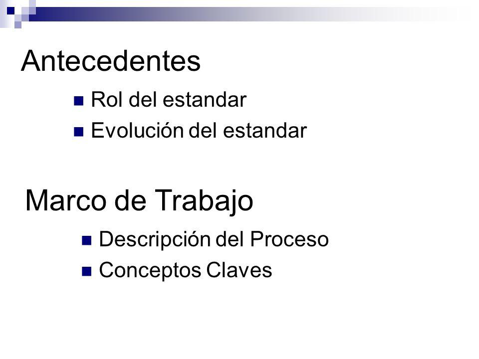 Antecedentes Rol del estandar Evolución del estandar Marco de Trabajo Descripción del Proceso Conceptos Claves