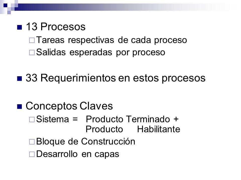 13 Procesos Tareas respectivas de cada proceso Salidas esperadas por proceso 33 Requerimientos en estos procesos Conceptos Claves Sistema = Producto T
