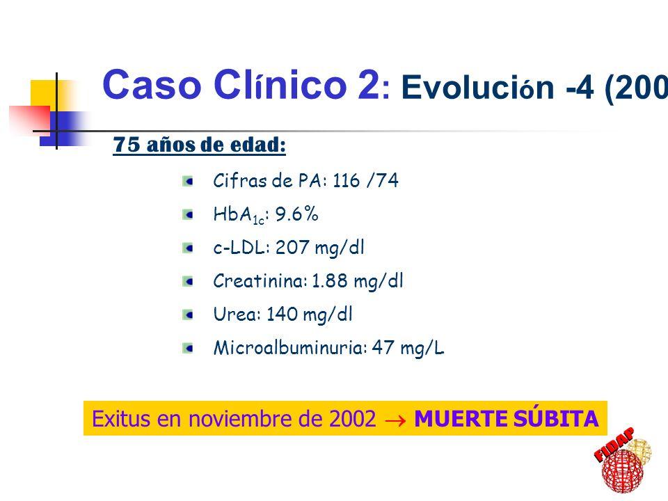 Caso Cl í nico 2 : Evoluci ó n -4 (2002) 75 años de edad: Cifras de PA: 116 /74 HbA 1c : 9.6% c-LDL: 207 mg/dl Creatinina: 1.88 mg/dl Urea: 140 mg/dl
