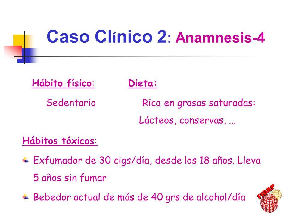 63 años de edad: IMC: 32 kg/m 2 (77 kg, 154 cms) Cifras de PA: 145-170 /90-110 Glucemia: 148 mg/dl HbA 1c : 7.6% Triglicéridos: 284 mg/dl Colesterol total: 331 mg/dl c-LDL: 235 mg/dl c-HDL: 39 mg/dl Creatinina: 1.01 mg/dl Microalbuminuria: 101 mg/L (año 1995) Caso Cl í nico 2 : Evoluci ó n -1a (1990)