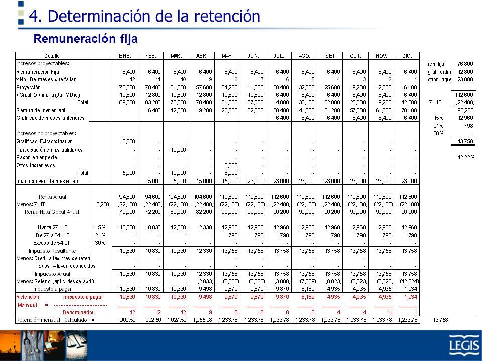 4. Determinación de la retención Remuneración fija