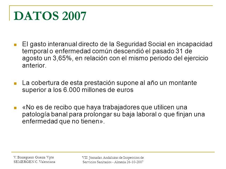 V. Borreguero Guerra Vpte SEMERGEN C. Valenciana VII Jornadas Andaluzas de Inspeccion de Servicios Sanitarios - Almeria 26-10-2007 DATOS 2007 El gasto