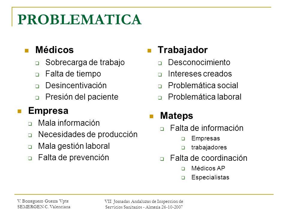 V. Borreguero Guerra Vpte SEMERGEN C. Valenciana VII Jornadas Andaluzas de Inspeccion de Servicios Sanitarios - Almeria 26-10-2007 PROBLEMATICA Médico