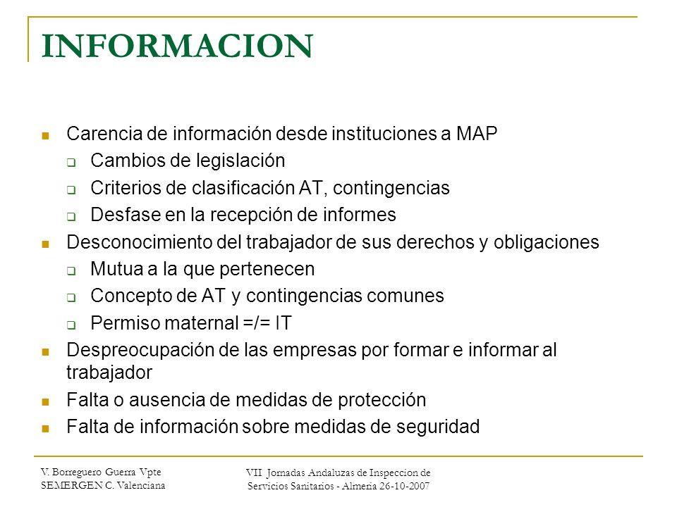V. Borreguero Guerra Vpte SEMERGEN C. Valenciana VII Jornadas Andaluzas de Inspeccion de Servicios Sanitarios - Almeria 26-10-2007 INFORMACION Carenci