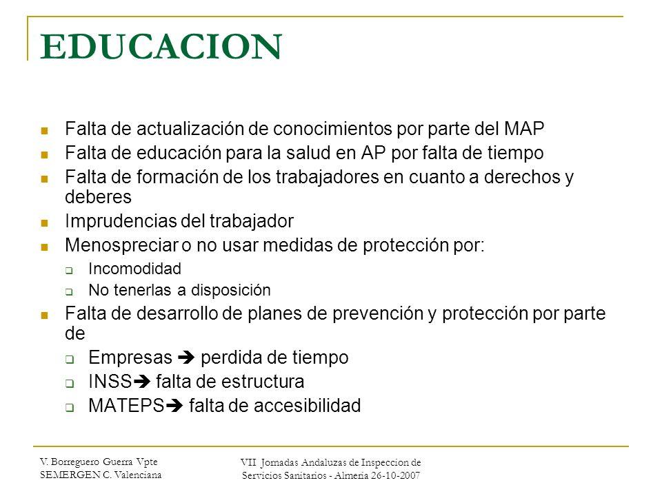 V. Borreguero Guerra Vpte SEMERGEN C. Valenciana VII Jornadas Andaluzas de Inspeccion de Servicios Sanitarios - Almeria 26-10-2007 EDUCACION Falta de