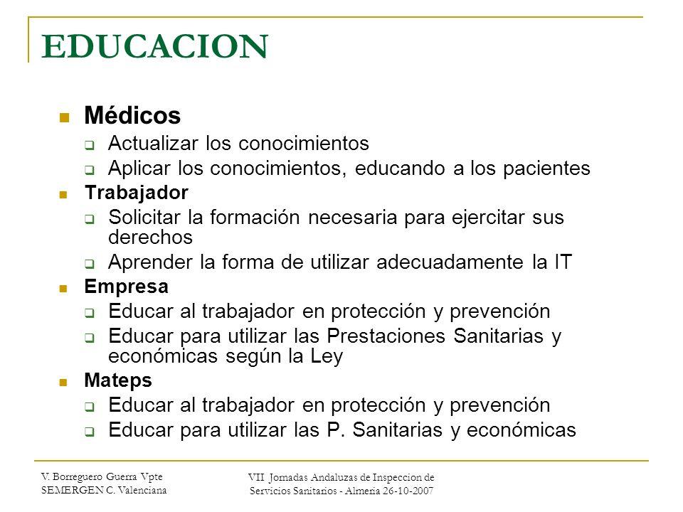 V. Borreguero Guerra Vpte SEMERGEN C. Valenciana VII Jornadas Andaluzas de Inspeccion de Servicios Sanitarios - Almeria 26-10-2007 EDUCACION Médicos A