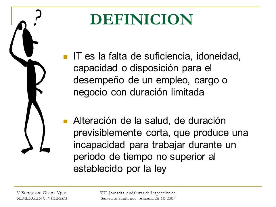 V. Borreguero Guerra Vpte SEMERGEN C. Valenciana VII Jornadas Andaluzas de Inspeccion de Servicios Sanitarios - Almeria 26-10-2007 DEFINICION IT es la