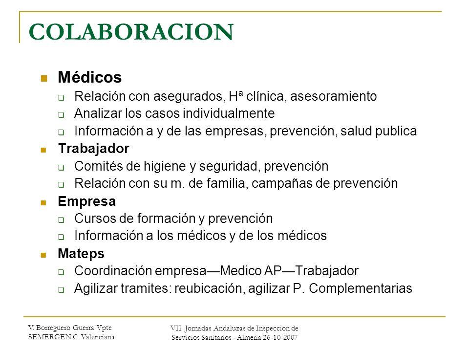 V. Borreguero Guerra Vpte SEMERGEN C. Valenciana VII Jornadas Andaluzas de Inspeccion de Servicios Sanitarios - Almeria 26-10-2007 COLABORACION Médico