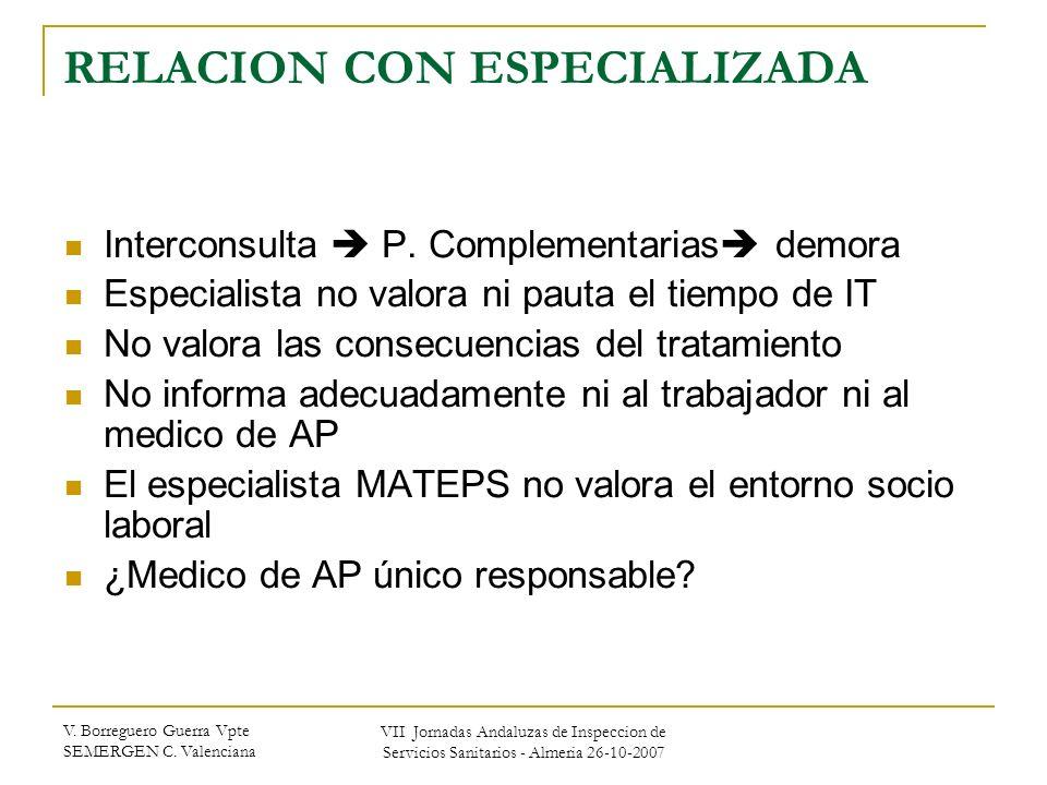 V. Borreguero Guerra Vpte SEMERGEN C. Valenciana VII Jornadas Andaluzas de Inspeccion de Servicios Sanitarios - Almeria 26-10-2007 RELACION CON ESPECI