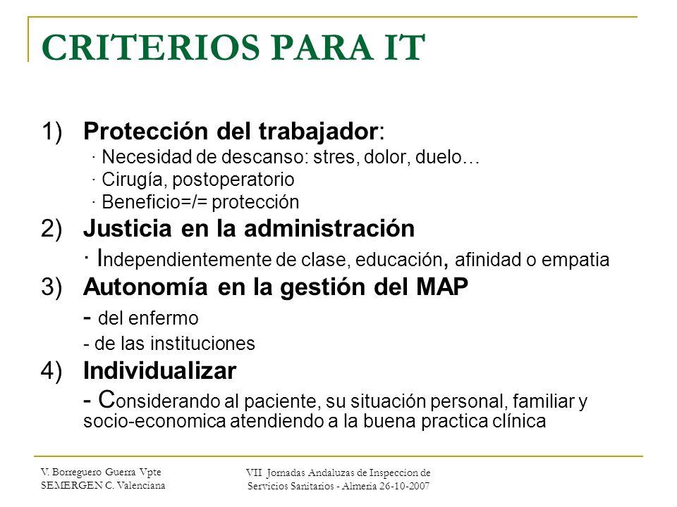 V. Borreguero Guerra Vpte SEMERGEN C. Valenciana VII Jornadas Andaluzas de Inspeccion de Servicios Sanitarios - Almeria 26-10-2007 CRITERIOS PARA IT 1