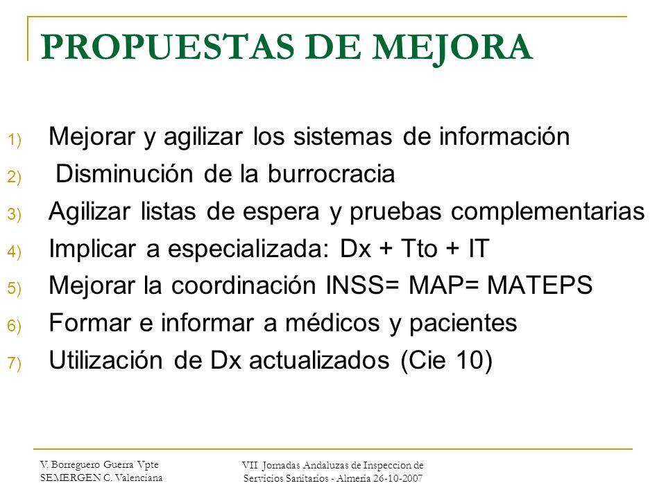 V. Borreguero Guerra Vpte SEMERGEN C. Valenciana VII Jornadas Andaluzas de Inspeccion de Servicios Sanitarios - Almeria 26-10-2007 PROPUESTAS DE MEJOR
