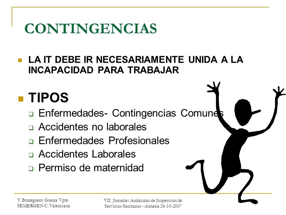 V. Borreguero Guerra Vpte SEMERGEN C. Valenciana VII Jornadas Andaluzas de Inspeccion de Servicios Sanitarios - Almeria 26-10-2007 CONTINGENCIAS LA IT