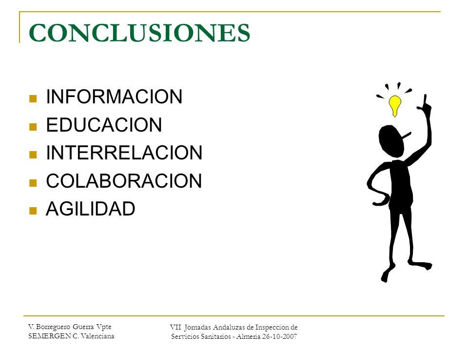 V. Borreguero Guerra Vpte SEMERGEN C. Valenciana VII Jornadas Andaluzas de Inspeccion de Servicios Sanitarios - Almeria 26-10-2007 CONCLUSIONES INFORM