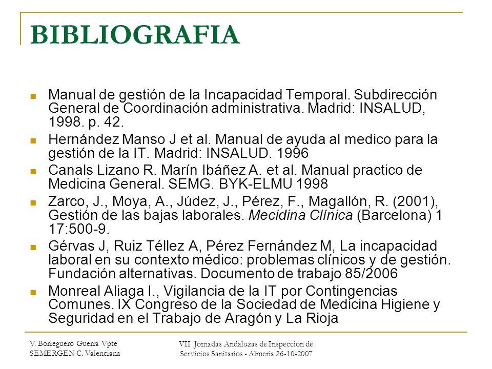 V. Borreguero Guerra Vpte SEMERGEN C. Valenciana VII Jornadas Andaluzas de Inspeccion de Servicios Sanitarios - Almeria 26-10-2007 BIBLIOGRAFIA Manual