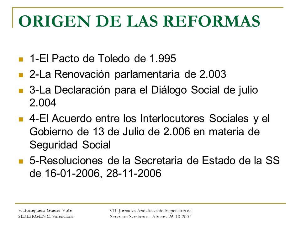 V. Borreguero Guerra Vpte SEMERGEN C. Valenciana VII Jornadas Andaluzas de Inspeccion de Servicios Sanitarios - Almeria 26-10-2007 ORIGEN DE LAS REFOR
