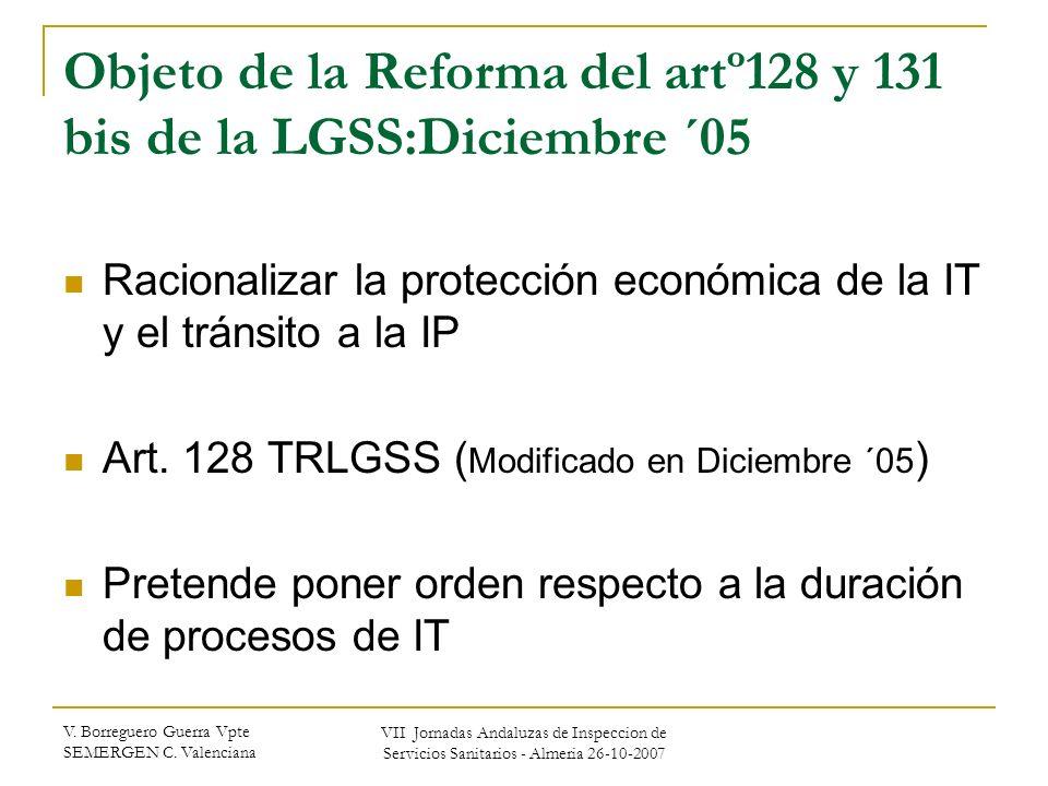 V. Borreguero Guerra Vpte SEMERGEN C. Valenciana VII Jornadas Andaluzas de Inspeccion de Servicios Sanitarios - Almeria 26-10-2007 Objeto de la Reform