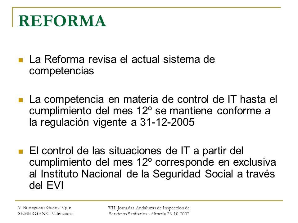 V. Borreguero Guerra Vpte SEMERGEN C. Valenciana VII Jornadas Andaluzas de Inspeccion de Servicios Sanitarios - Almeria 26-10-2007 REFORMA La Reforma