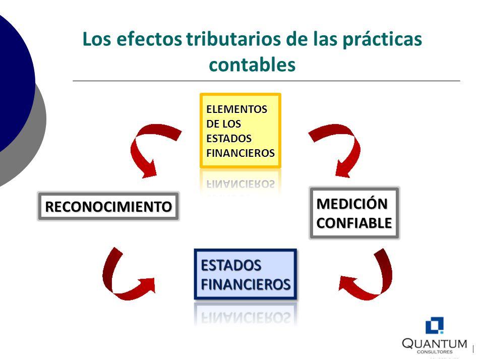 Los efectos tributarios de las prácticas contables RECONOCIMIENTO MEDICIÓNCONFIABLE