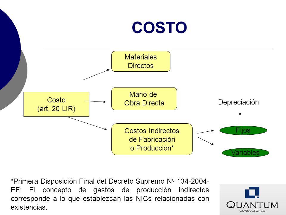 Costo (art. 20 LIR) Materiales Directos Mano de Obra Directa Costos Indirectos de Fabricación o Producción* Variables Fijos Depreciación *Primera Disp