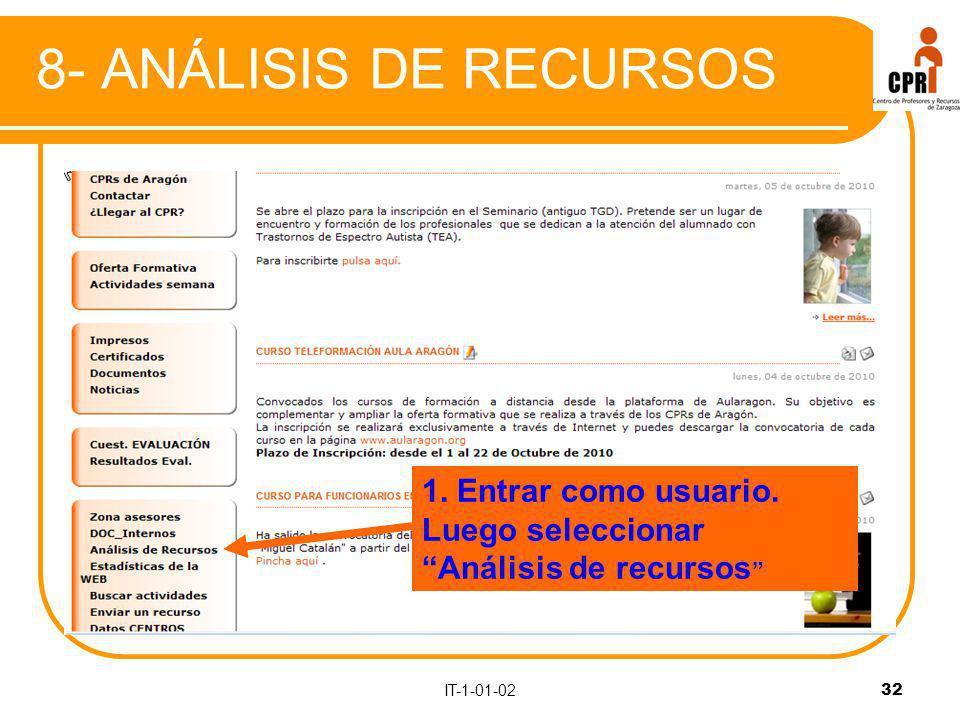 IT-1-01-02 32 8- ANÁLISIS DE RECURSOS 1. Entrar como usuario.