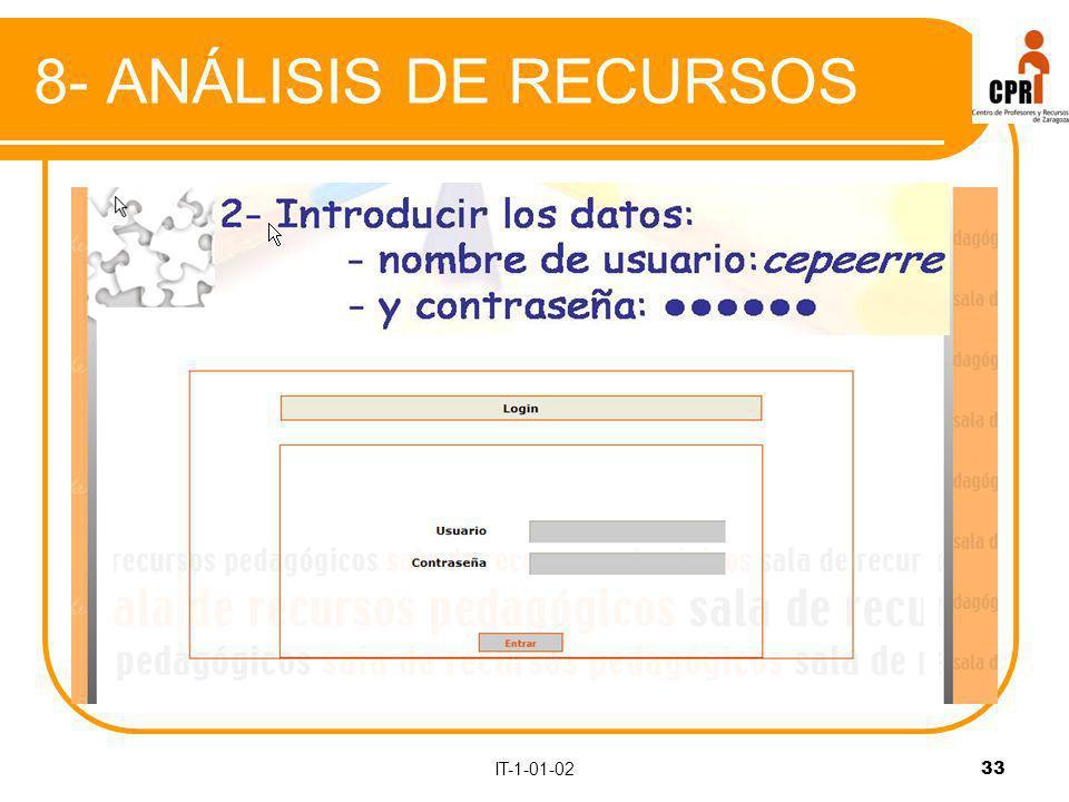 IT-1-01-02 33 8- ANÁLISIS DE RECURSOS