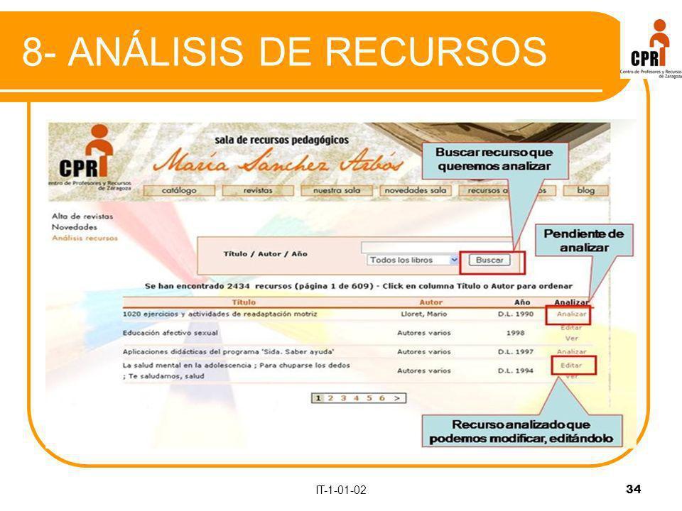 IT-1-01-02 34 8- ANÁLISIS DE RECURSOS