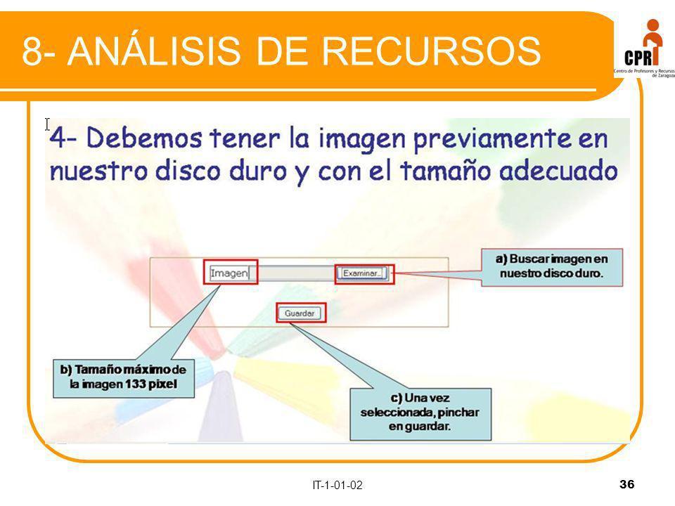 IT-1-01-02 36 8- ANÁLISIS DE RECURSOS