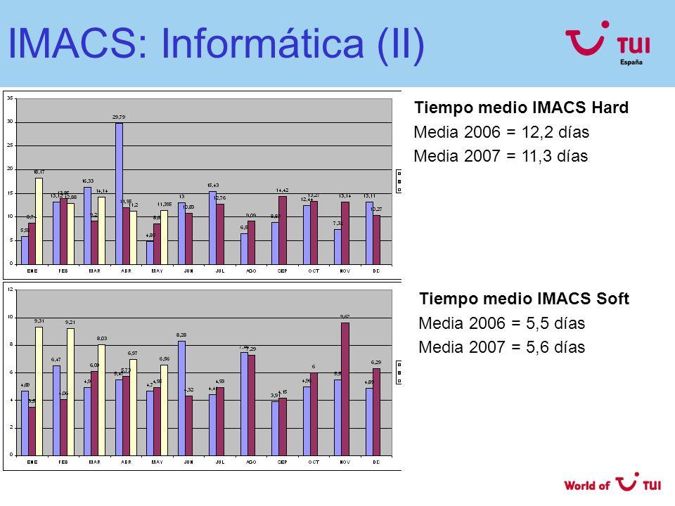IMACS: Informática (II) Tiempo medio IMACS Hard Media 2006 = 12,2 días Media 2007 = 11,3 días Tiempo medio IMACS Soft Media 2006 = 5,5 días Media 2007