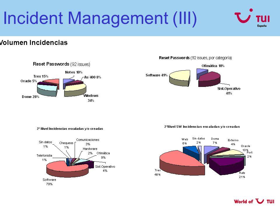 Incident Management (III) Volumen Incidencias