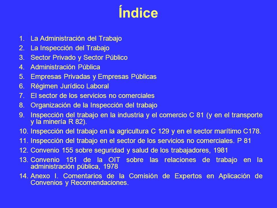 Índice 1.La Administración del Trabajo 2.La Inspección del Trabajo 3.Sector Privado y Sector Público 4.Administración Pública 5.Empresas Privadas y Em