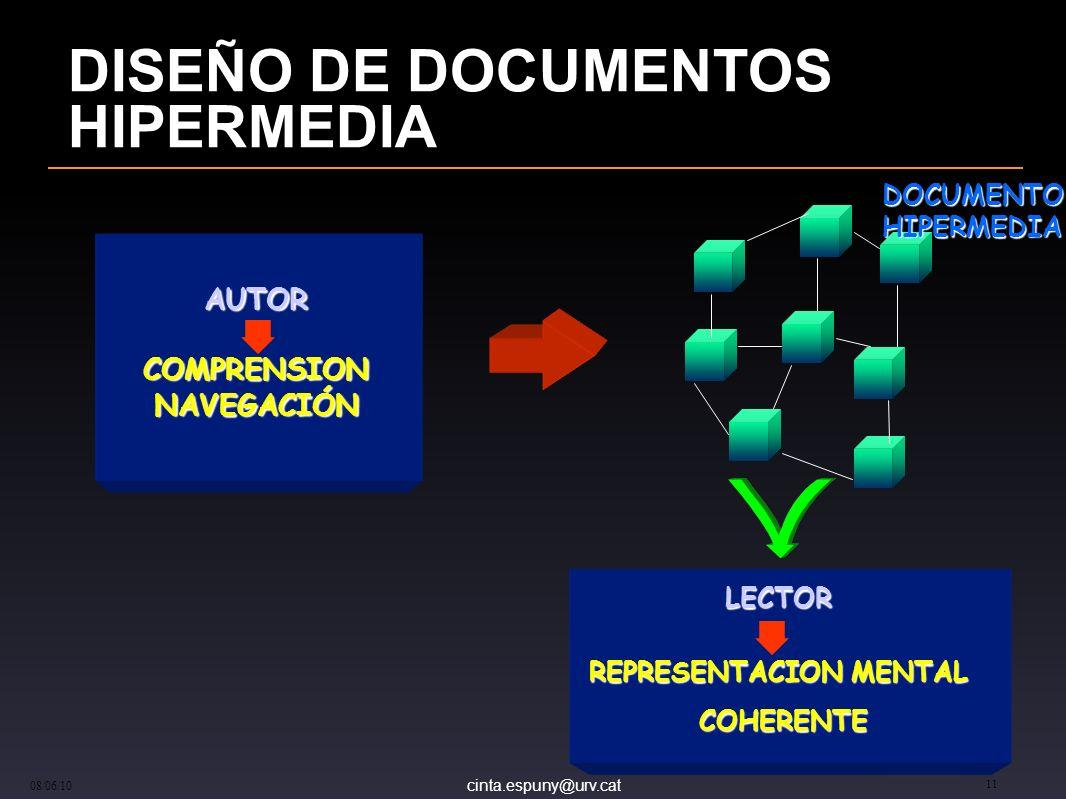 cinta.espuny@urv.cat 08/06/10 11 DISEÑO DE DOCUMENTOS HIPERMEDIA AUTORCOMPRENSIONNAVEGACIÓN DOCUMENTOHIPERMEDIA LECTOR REPRESENTACION MENTAL COHERENTE