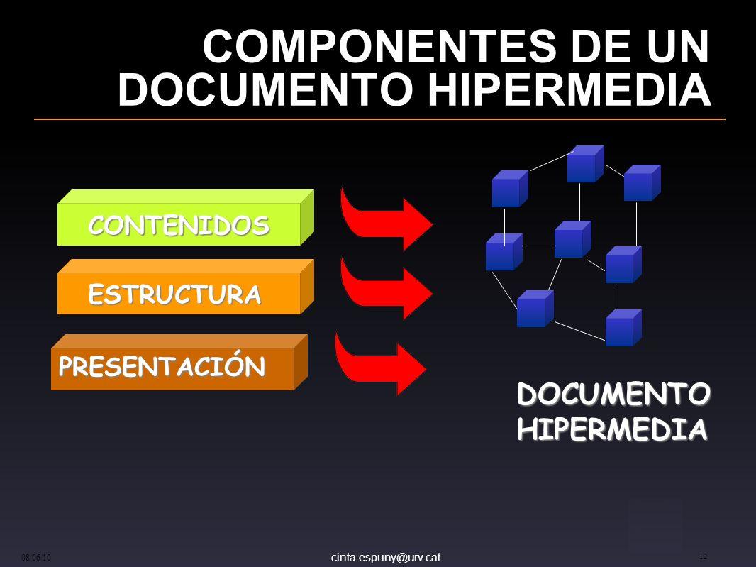 cinta.espuny@urv.cat 08/06/10 12 COMPONENTES DE UN DOCUMENTO HIPERMEDIA DOCUMENTOHIPERMEDIA CONTENIDOS ESTRUCTURA PRESENTACIÓN