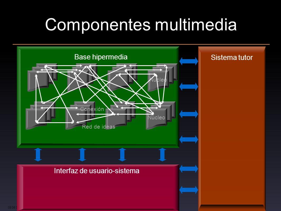 cinta.espuny@urv.cat 08/06/10 13 Componentes multimedia Base hipermedia Interfaz de usuario-sistema Sistema tutor Núcleo Conexión Núcleo Red de ideas