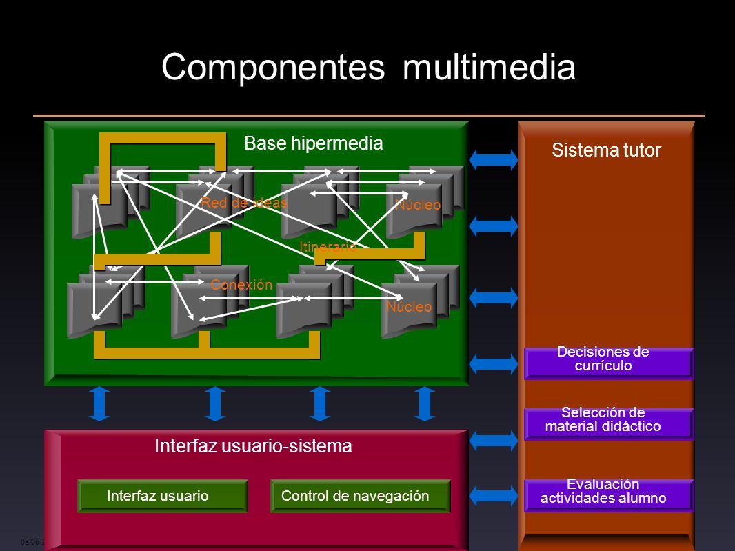 cinta.espuny@urv.cat 08/06/10 14 Componentes multimedia Base hipermedia Interfaz usuario-sistema Sistema tutor Núcleo Conexión Núcleo Itinerario Inter