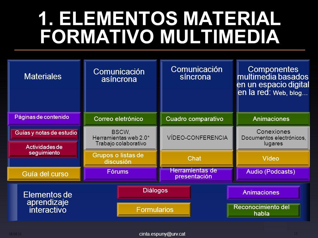 cinta.espuny@urv.cat 08/06/10 15 1. ELEMENTOS MATERIAL FORMATIVO MULTIMEDIA Materiales Comunicación asíncrona Comunicación síncrona Componentes multim