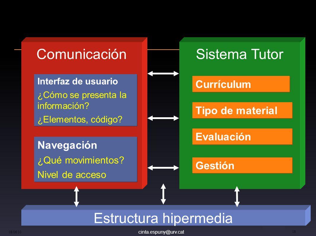 cinta.espuny@urv.cat 08/06/10 18 Sistema TutorComunicación Interfaz de usuario ¿Cómo se presenta la información? ¿Elementos, código? Interfaz de usuar