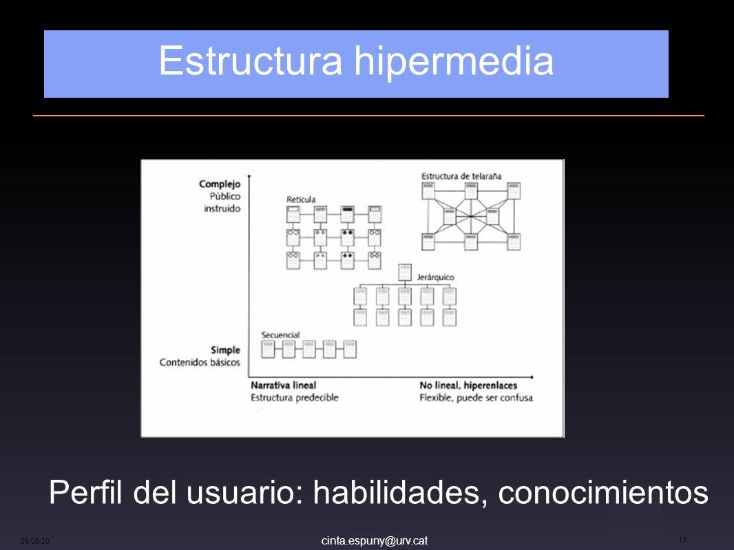 cinta.espuny@urv.cat 08/06/10 19 Estructura hipermedia Perfil del usuario: habilidades, conocimientos